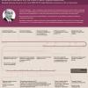 Жизнь Евгения Примакова в инфографике