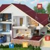 Отопление и водоснабжение в загородном доме