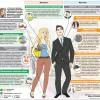 Что с чем правильно носить