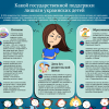 Чего лишили детей Украины