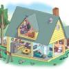 Перепланировка и зонирование помещения